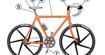 anatomy of the bike photo