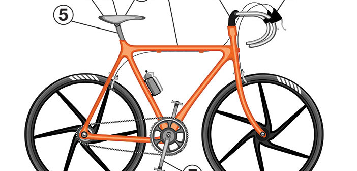 anatomy of the bike photo