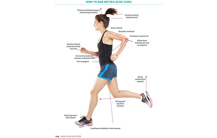What Is Good Posture Anyway Outdoor Sports Guide Magazine